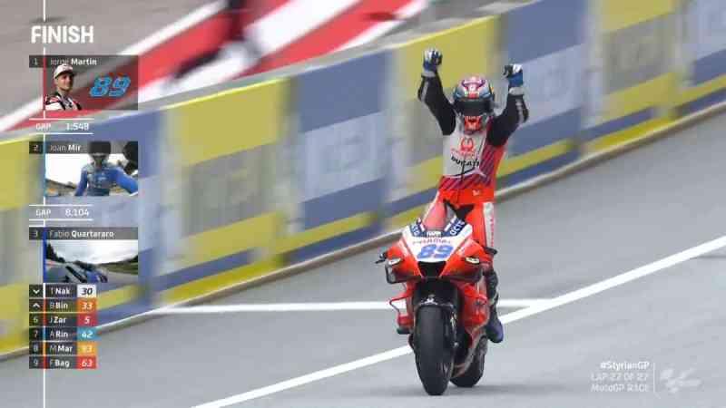 jorge martin celebra primeira vitória na motogp