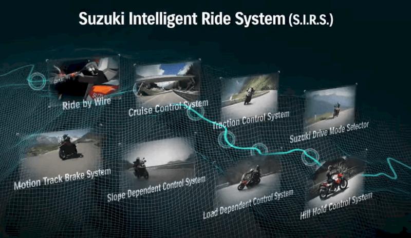 eletronica sirs big trail suzuki